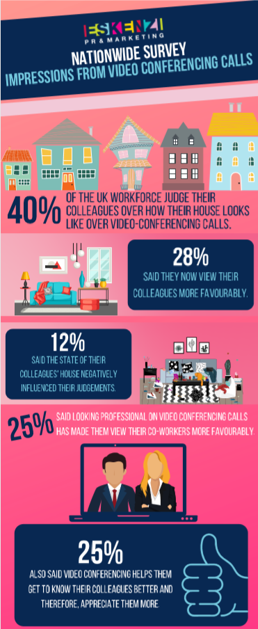 WFH Infographic